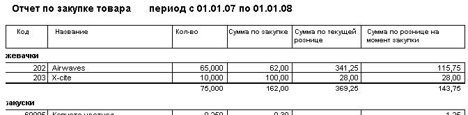 http://www.riko.ks.ua/files/ext_rep/rep_zakup.jpg